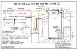 Steam Bath Installations