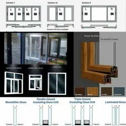 UPVC Fixed Sliding Window, Glass Thickness: 5 Mm To 8 Mm