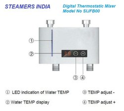 SIJFB00 Digital Thermostatic Mixing Valve