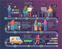 Brochure Infographic Design Service