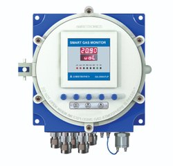Industrial Gas Analyzer