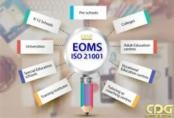 ISO 21001 2018 Certificate Service in India