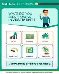Equity And Debt Funds Mutual Fund Services