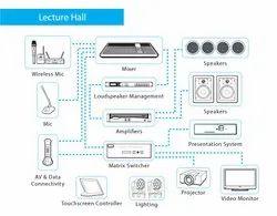 AV System Integrators