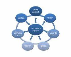 E Commerce Logistics Services