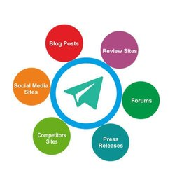 Business Promotion Services, Across World, Depend Upto The Projects