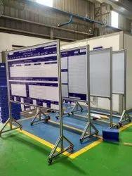 Production Display Board /  KPI Display board