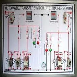 Automatic Transfer Switch (ATS) Trainer Board