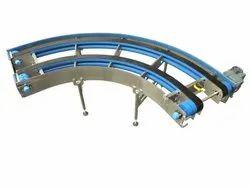 Double Belt Conveyor Systems