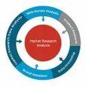 Market Research Service