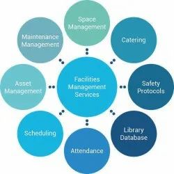 Onsite Facilities Management Services, in Local