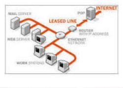 Upto 500 Mbps Tata Internet Leased Line Service, Fiber
