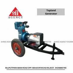 Engine Operate Generator Set