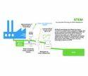 Autolock Valve 3 Way CETP Scada Compatible Two Way Communication Control Mechanism As Per MPCB