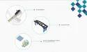 Orthopedic Implants Company Mexico