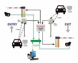 UHF Car Sticker Solution
