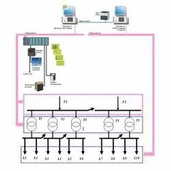 Automation/Scada Solutions & Services , MV to 33KV and SAS to Utilities Relay