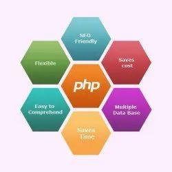 E Commerce Enabled PHP MySQL Development Services
