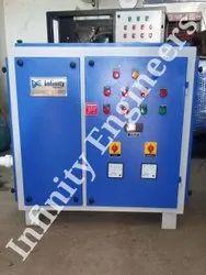 Process Chiller Manufacturer