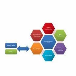 Retail ERP Software