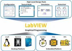 Offline Ni Labview Training