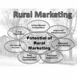 Rural Marketing Service, in Pan India, Online