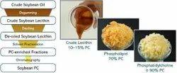 SOYA Phosphatidyl Ethanolamine