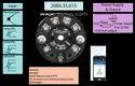 Head Mounted Temperature Transmitter
