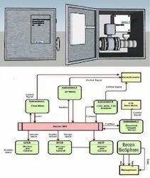 SCADA based Online Monitoring System For ETP / STP