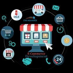 HTML5/CSS Responsive Ecommerce Solutions, With 24*7 Support