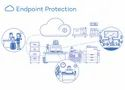 End-point Protection Antivirus Solution