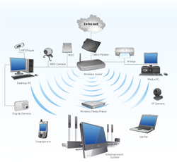 CISCO Wireless LAN Solutions