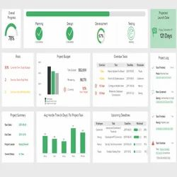 IT Dashboards