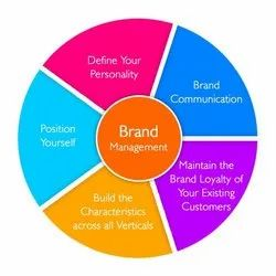 Social And Search Engines Digital Marketing Brand Management Service, For Advertisement, Pan India
