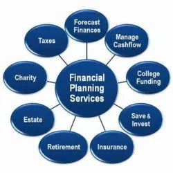 Business Financial Planning Service