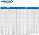 40 kVA Greaves Power Diesel Generator, 3 Phase