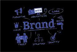 Brand Designing Services, For Digital Marketing, Online