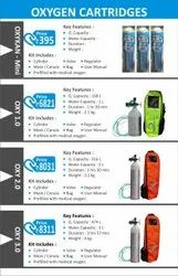 Oxykan - The Best Way To Breathe.
