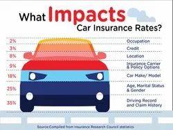 0ne Year Vehicle Insurance, Pune, One Year