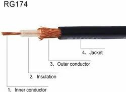 RG174 Coax Extension Cable Single Shielded with PVC Jacket