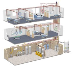 Medical Oxygen Gas Pipeline Installation Services