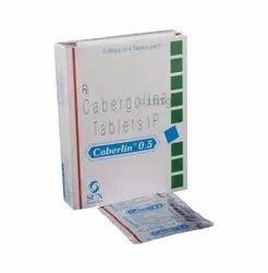 Diuretic Medicines