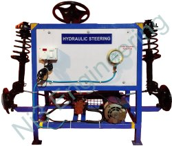 Working Model Of Hydraulic Power Steering