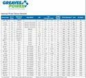 45 kVA Greaves Power Diesel Generator, 3 Phase