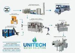 40 BPM Mineral Water Bottling Plant