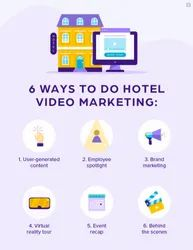 Hotel Marketing Services, in Pan India
