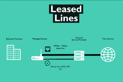 1Gbps Fiber Internet Leased Line