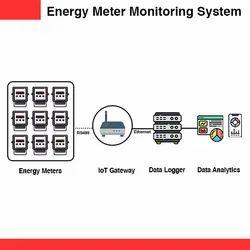 Energy Meter Monitoring System