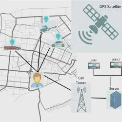 Housys Vehicle Tracking System