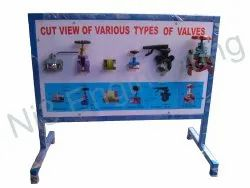 Cut View Of Various Types Of Valves